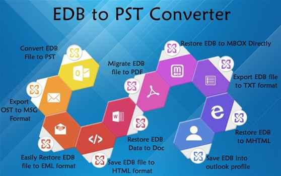 EDB to PST Converter