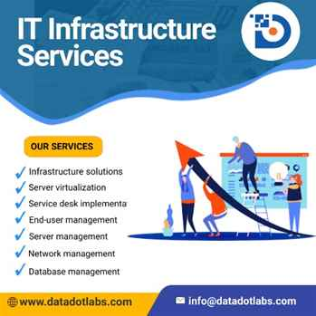 IT Infrastructure Services in Malaysia