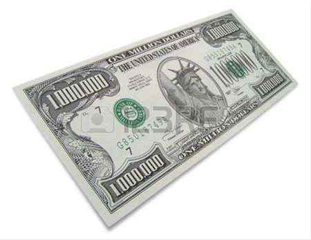 personal  business loan at 3 interest rate, easy to apply