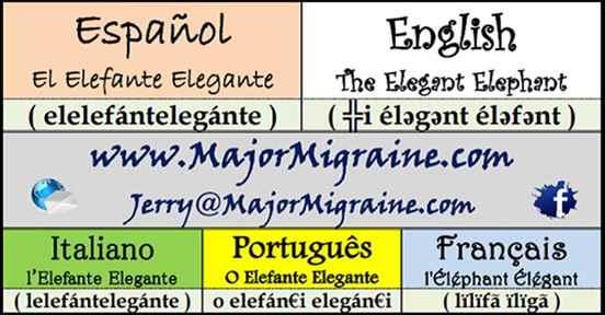 www MajorMigraine com
