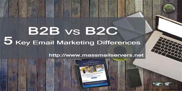 B2B Email Marketing Service Providers