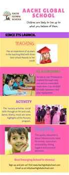 Nursery school in Chennai around Annanagar westAachiGlobalSchool
